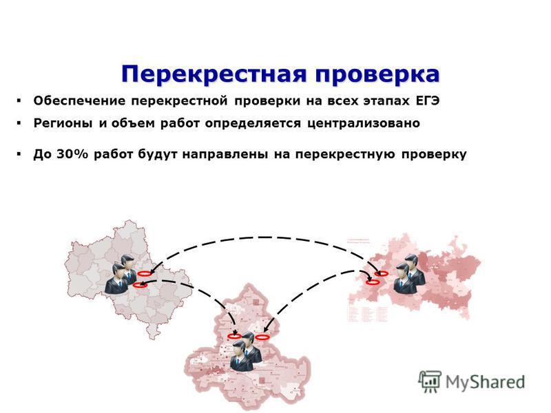 Перекрестная проверка Обеспечение перекрестной проверки на всех этапах ЕГЭ Регионы и объем работ определяется централизовано До 30% работ будут направлены на перекрестную проверку