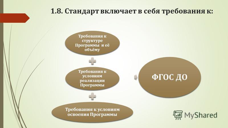 1.8. Стандарт включает в себя требования к: Требования к структуре Программы и её объёму Требования к условиям реализации Программы Требования к условиям освоения Программы ФГОС ДО