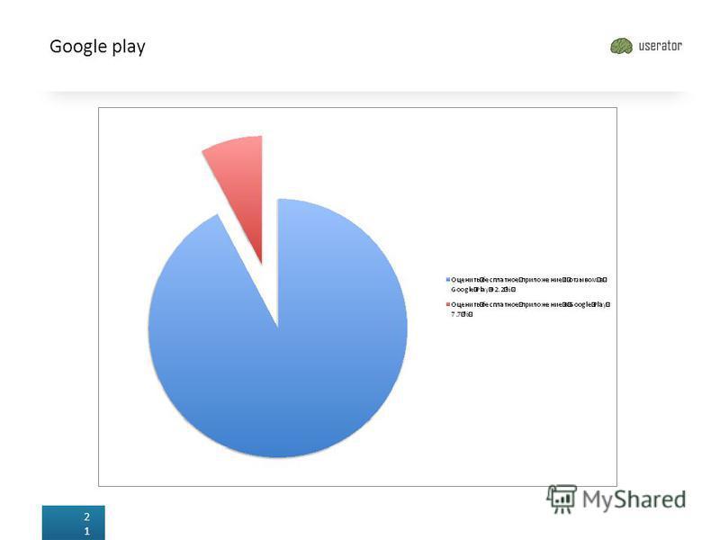 Google play 21