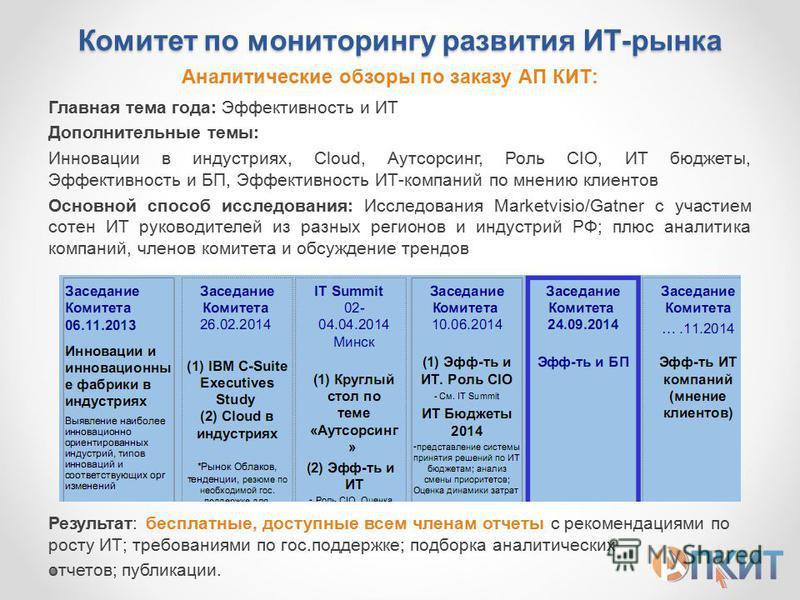 Комитет по мониторингу развития ИТ-рынка Главная тема года: Эффективность и ИТ Дополнительные темы: Инновации в индустриях, Cloud, Аутсорсинг, Роль CIO, ИТ бюджеты, Эффективность и БП, Эффективность ИТ-компаний по мнению клиентов Основной способ иссл