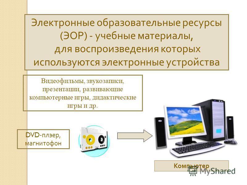 Электронные образовательные ресурсы ( ЭОР ) - учебные материалы, для воспроизведения которых используются электронные устройства Видеофильмы, звукозаписи, презентации, развивающие компьютерные игры, дидактические игры и др. DVD- плеер, магнитофон Ком