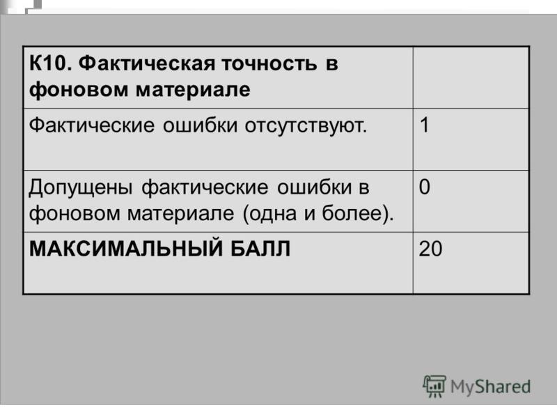 К10. Фактическая точность в фоновом материале Фактические ошибки отсутствуют.1 Допущены фактические ошибки в фоновом материале (одна и более). 0 МАКСИМАЛЬНЫЙ БАЛЛ20