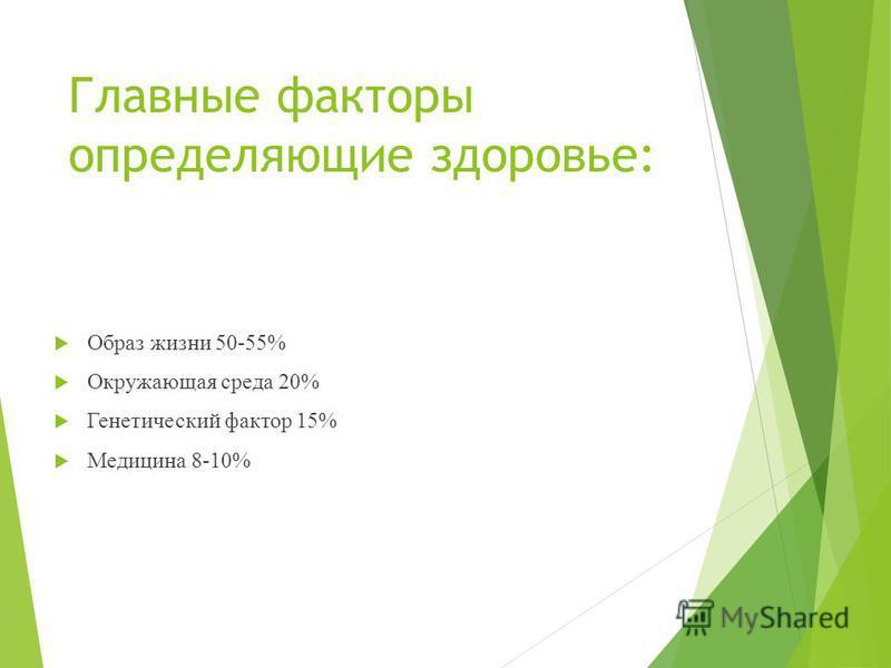 Главные факторы определяющие здоровье: Образ жизни 50-55% Окружающая среда 20% Генетический фактор 15% Медицина 8-10%