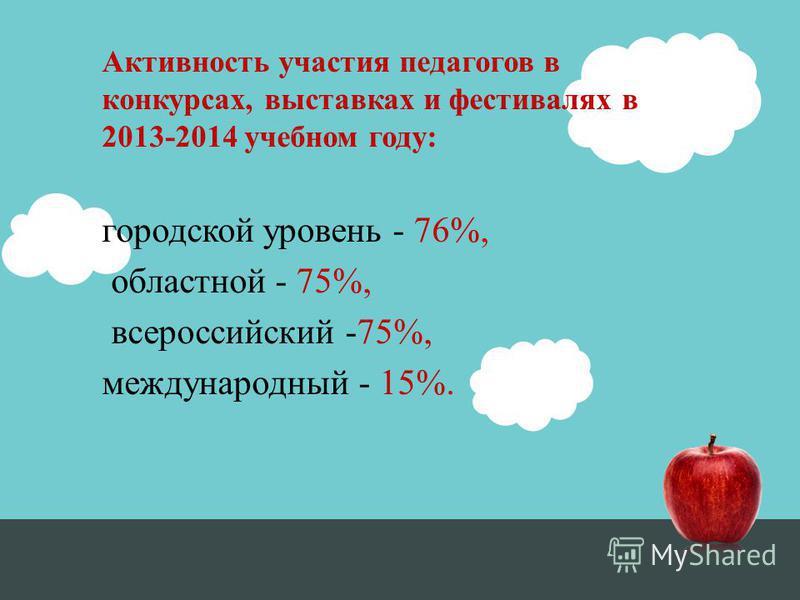 Активность участия педагогов в конкурсах, выставках и фестивалях в 2013-2014 учебном году: городской уровень - 76%, областной - 75%, всероссийский -75%, международный - 15%.