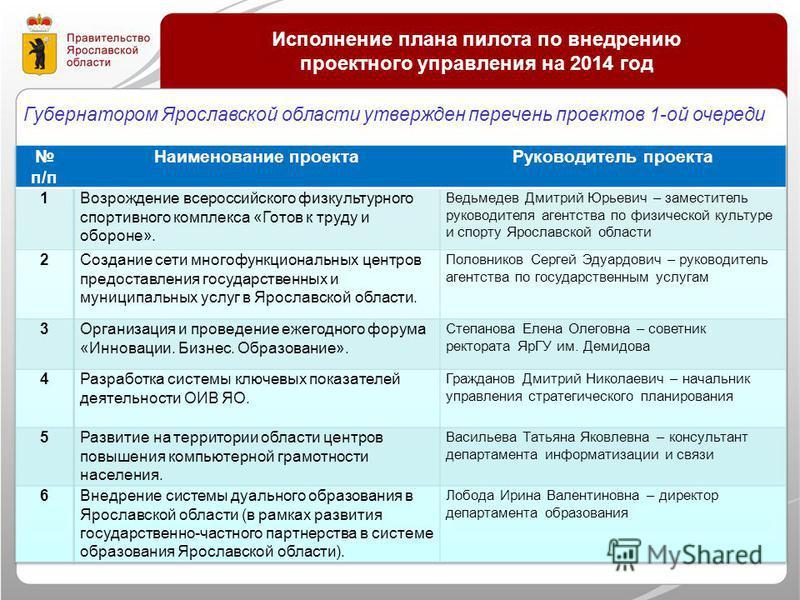 Губернатором Ярославской области утвержден перечень проектов 1-ой очереди Исполнение плана пилота по внедрению проектного управления на 2014 год