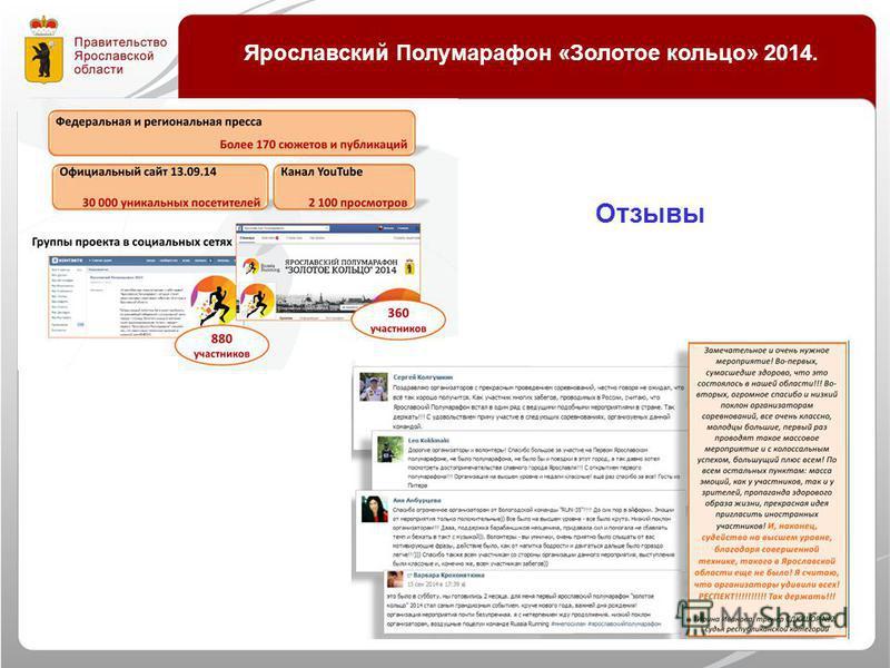 Отзывы Ярославский Полумарафон «Золотое кольцо» 2014.
