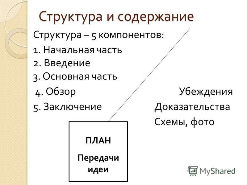 Структура и содержание Структура – 5 компонентов : 1. Начальная часть 2. Введение 3. Основная часть 4. Обзор Убеждения 5. Заключение Доказательства Схемы, фото ПЛАН Передачи идеи