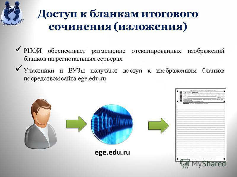 РЦОИ обеспечивает размещение отсканированных изображений бланков на региональных серверах Участники и ВУЗы получают доступ к изображениям бланков посредством сайта ege.edu.ru Доступ к бланкам итогового сочинения (изложения) ege.edu.ru