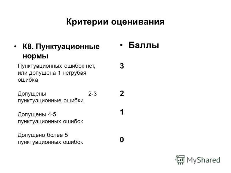 Критерии оценивания К8. Пунктуационные нормы Баллы 3 2 1 0 Пунктуационных ошибок нет, или допущена 1 негрубая ошибка Допущены 2-3 пунктуационные ошибки. Допущены 4-5 пунктуационных ошибок Допущено более 5 пунктуационных ошибок