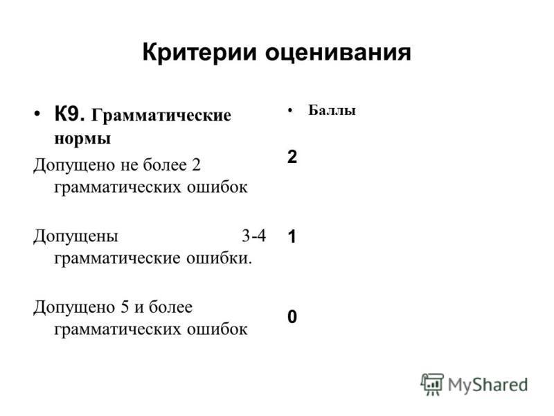 Критерии оценивания К9. Грамматические нормы Допущено не более 2 грамматических ошибок Допущены 3-4 грамматические ошибки. Допущено 5 и более грамматических ошибок Баллы 2 1 0