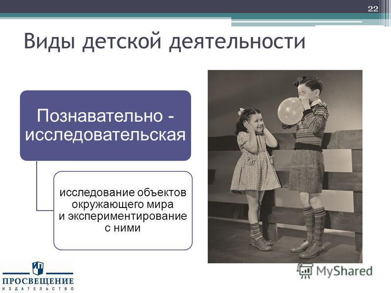 Виды детской деятельности Познавательно - исследовательская исследование объектов окружающего мира и экспериментирование с ними 22