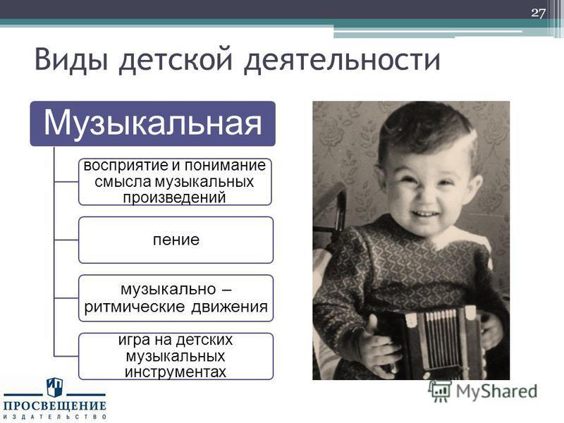Виды детской деятельности Музыкальная восприятие и понимание смысла музыкальных произведений пение музыкально – ритмические движения игра на детских музыкальных инструментах 27