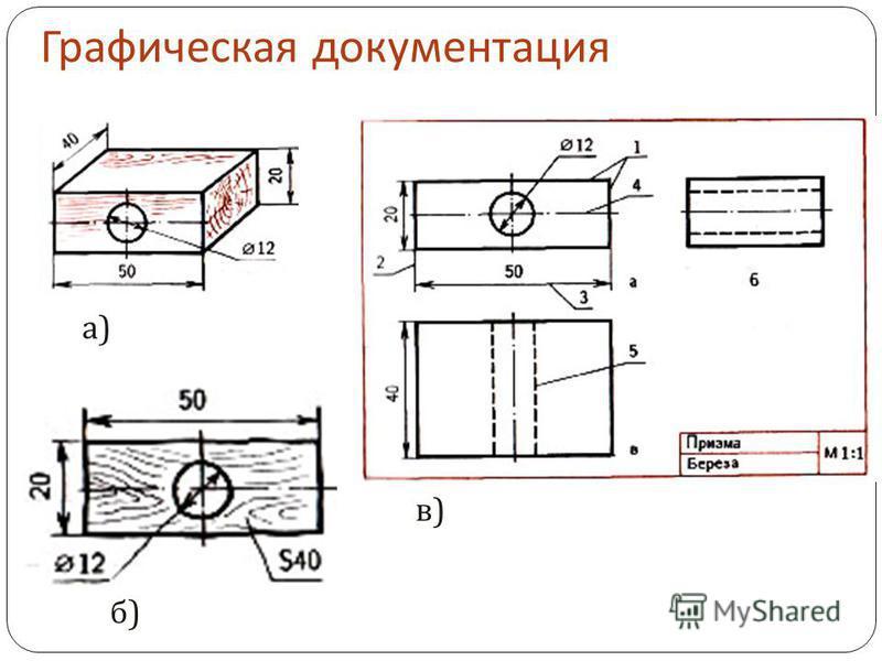 Графическая документация а)а) б)б) в)в)