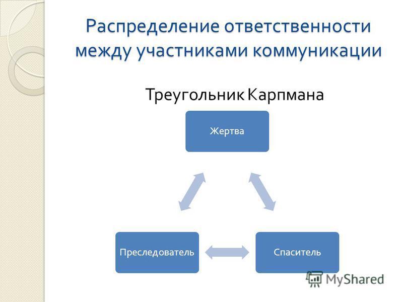 Распределение ответственности между участниками коммуникации Жертва Спаситель Преследователь Треугольник Карпмана