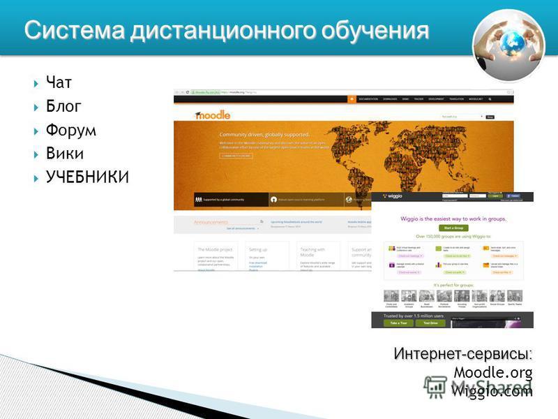 Чат Блог Форум Вики УЧЕБНИКИ Система дистанционного обучения Интернет-сервисы: Moodle.org Wiggio.com