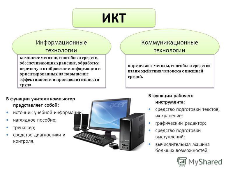 ИКТ Информационные технологии Коммуникационные технологии комплекс методов, способов и средств, обеспечивающих хранение, обработку, передачу и отображение информации и ориентированных на повышение эффективности и производительности труда. определяют