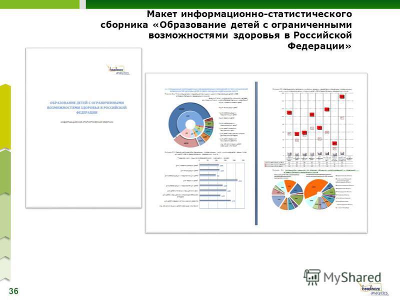 36 Макет информационно-статистического сборника «Образование детей с ограниченными возможностями здоровья в Российской Федерации»