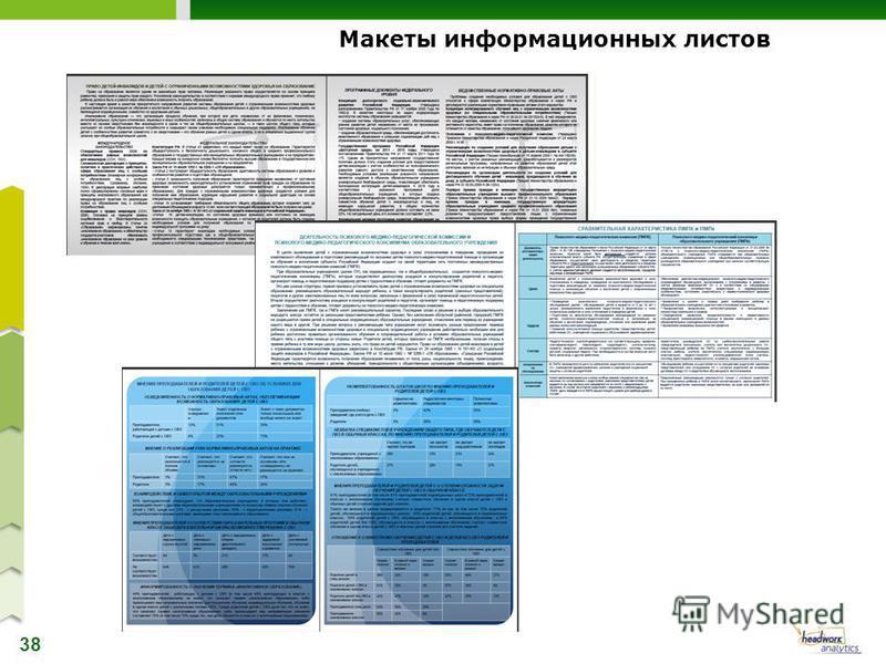 38 Макеты информационных листов