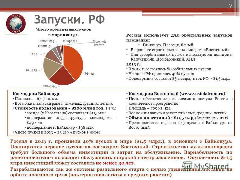 Запуски. РФ 7 Россия в 2013 г. произвела 40% пусков в мире ($1,5 млрд.), в основном с Байконура. Планируется перенос пусков на космодром Восточный. Строительство мульти площадки требует большого объема инвестиций и затрат на обслуживание. Вариабельно