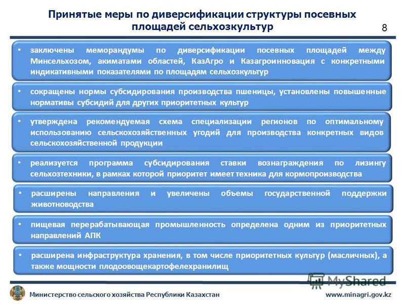 www.minagri.gov.kz Министерство сельского хозяйства Республики Казахстан Принятые меры по диверсификации структуры посевных площадей сельхозкультур заключены меморандумы по диверсификации посевных площадей между Минсельхозом, акиматами областей, Каз