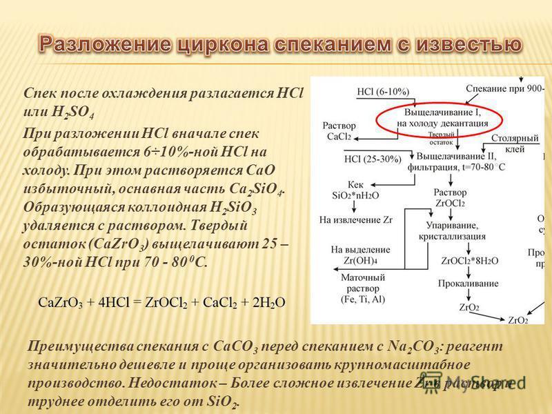 Спек после охлаждения разлагается HCl или H 2 SO 4 При разложении HCl вначале спек обрабатывается 6÷10%-ной HCl на холоду. При этом растворяется СаО избыточный, основная часть Са 2 SiО 4. Образующаяся коллоидная H 2 SiO 3 удаляется с раствором. Тверд