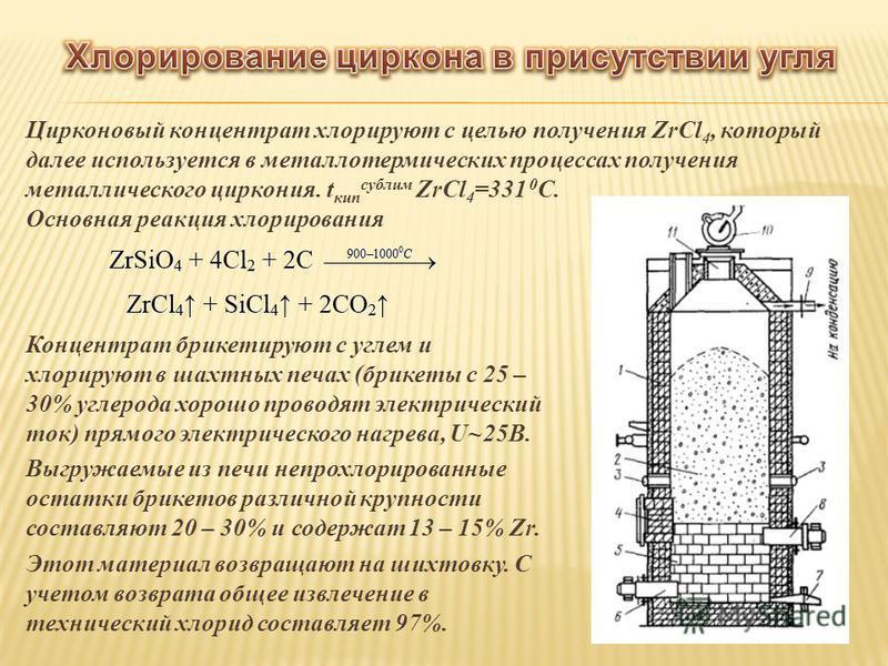 Цирконовый концентрат хлорируют с целью получения ZrCl 4, который далее используется в металлотермических процессах получения металлического циркония. t кип сублим ZrCl 4 =331 0 С. Основная реакция хлорирования Концентрат брикетируют с углем и хлорир