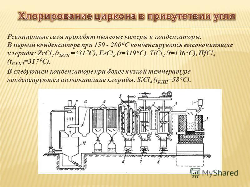 Реакционные газы проходят пылевые камеры и конденсаторы. В первом конденсаторе при 150 - 200 0 С конденсируются высококипящие хлориды: ZrCl 4 (t ВОЗГ =331 0 С), FeCl 3 (t=319 0 С), TiCl 4 (t=136 0 С), HfCl 4 (t СУБЛ =317 0 С). В следующем конденсатор