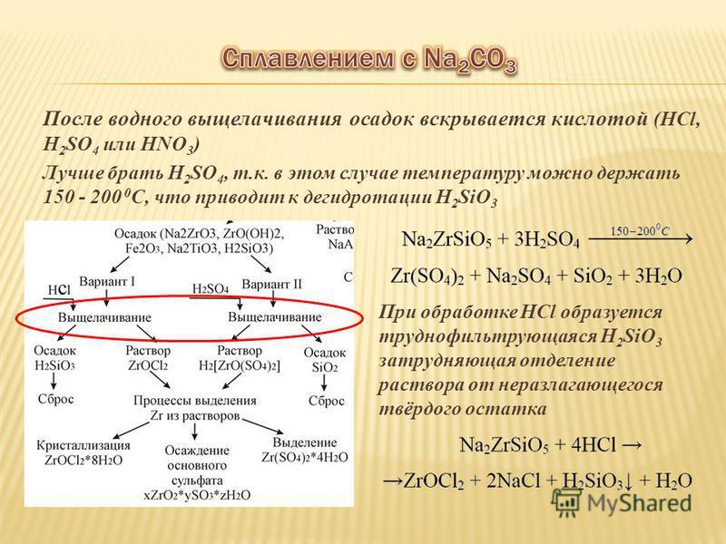 После водного выщелачивания осадок вскрывается кислотой (HCl, H 2 SO 4 или HNO 3 ) Лучше брать H 2 SO 4, т.к. в этом случае температуру можно держать 150 - 200 0 С, что приводит к дегидратации Н 2 SiО 3 При обработке HCl образуется труднофильтрующаяс