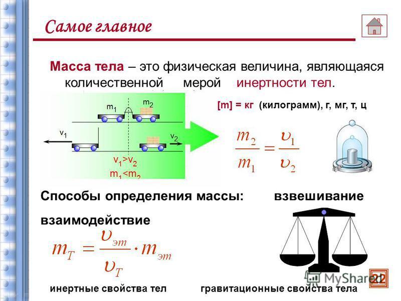 Измерение массы 2. Взвешивание – измерение массы с помощью весов. 21
