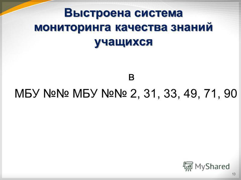 Выстроена система мониторинга качества знаний учащихся в МБУ МБУ 2, 31, 33, 49, 71, 90 13