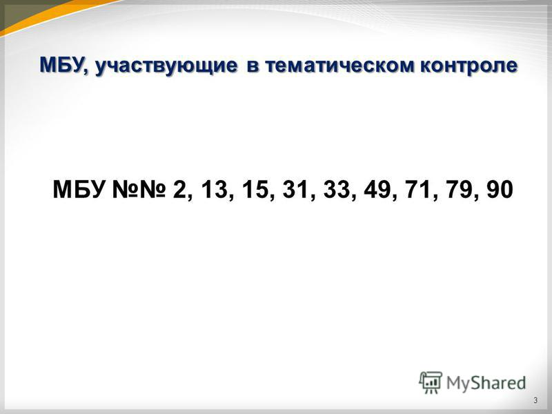 МБУ, участвующие в тематическом контроле 3 МБУ 2, 13, 15, 31, 33, 49, 71, 79, 90