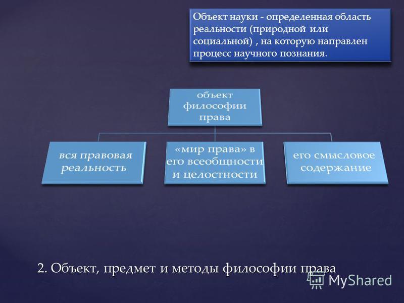 2. Объект, предмет и методы философии права Объект науки - определенная область реальности (природной или социальной), на которую направлен процесс научного познания.
