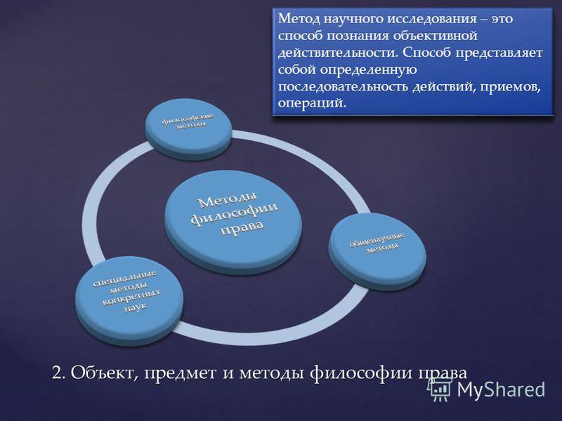 2. Объект, предмет и методы философии права Метод научного исследования – это способ познания объективной действительности. Способ представляет собой определенную последовательность действий, приемов, операций.