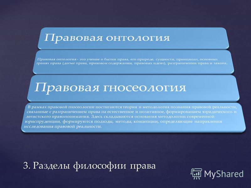 3. Разделы философии права