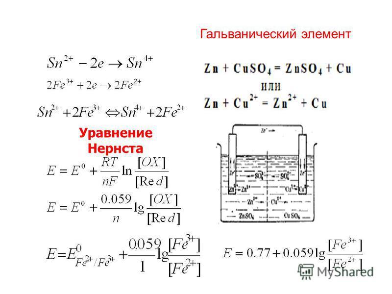 Гальванический элемент Уравнение Нернста