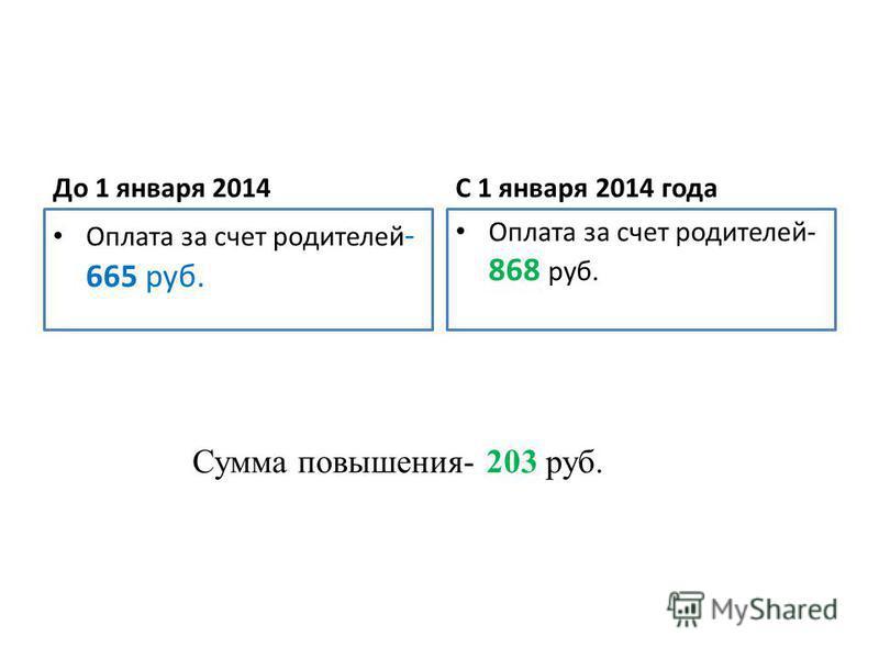 До 1 января 2014 Оплата за счет родителей - 665 руб. С 1 января 2014 года Оплата за счет родителей- 868 руб. Сумма повышения- 203 руб.