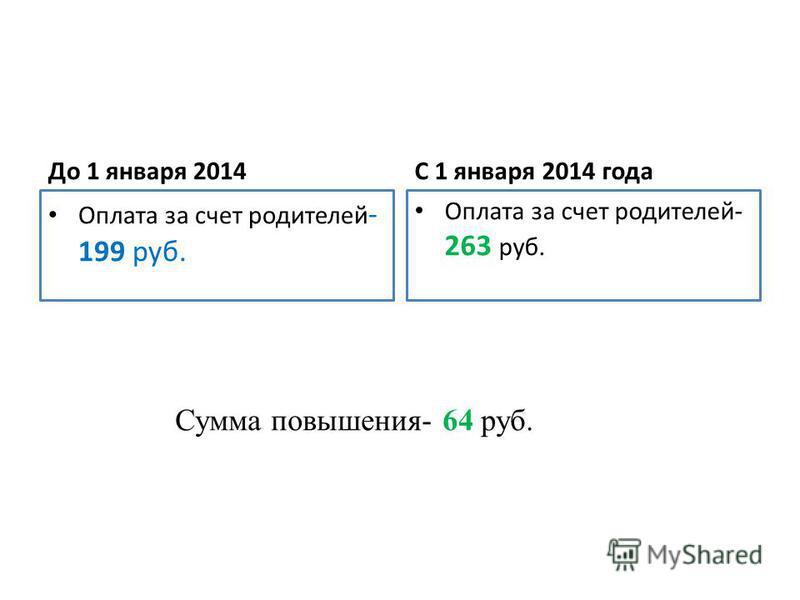 До 1 января 2014 Оплата за счет родителей - 199 руб. С 1 января 2014 года Оплата за счет родителей- 263 руб. Сумма повышения- 64 руб.