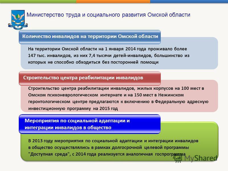 Количество инвалидов на территории Омской области Строительство центра реабилитации инвалидов Мероприятия по социальной адаптации и интеграции инвалидов в общество На территории Омской области на 1 января 2014 года проживало более 147 тыс. инвалидов,