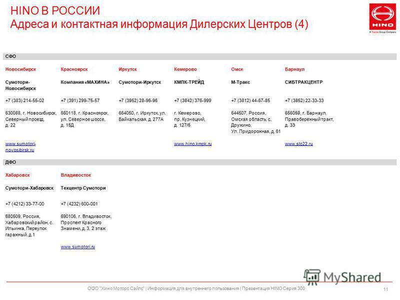 HINO В РОССИИ Адреса и контактная информация Дилерских Центров (4) ООО