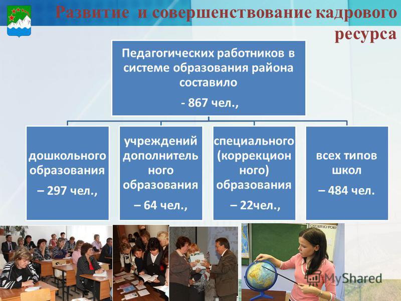 Развитие и совершенствование кадрового ресурса Педагогических работников в системе образования района составило - 867 чел., дошкольного образования – 297 чел., учреждений дополнительного образования – 64 чел., специального (коррекционного) образовани