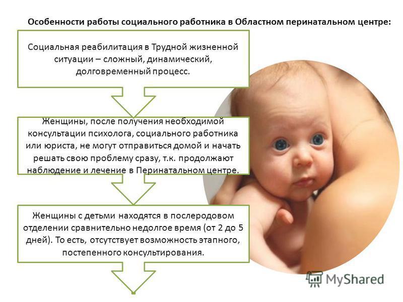 Женщины с детьми находятся в послеродовом отделении сравнительно недолгое время (от 2 до 5 дней). То есть, отсутствует возможность этапного, постепенного консультирования. Женщины, после получения необходимой консультации психолога, социального работ