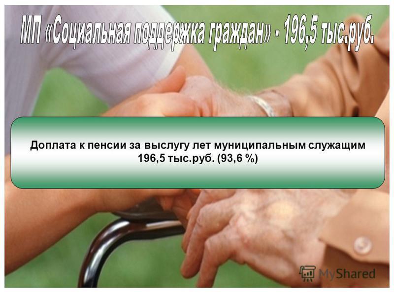 Доплата к пенсии за выслугу лет муниципальным служащим 196,5 тыс.руб. (93,6 %)