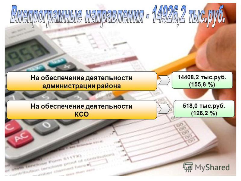 На обеспечение деятельности администрации района На обеспечение деятельности КСО 14408,2 тыс.руб. (155,6 %) 518,0 тыс.руб. (126,2 %)