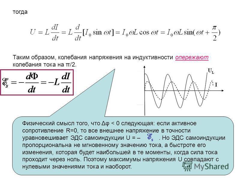 тогда Таким образом, колебания напряжения на индуктивности опережают колебания тока на π/2. Физический смысл того, что Δφ < 0 следующая: если активное сопротивление R=0, то все внешнее напряжение в точности уравновешивает ЭДС самоиндукции U = –. Но Э