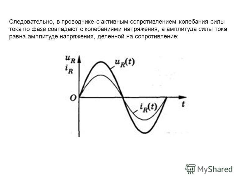 Следовательно, в проводнике с активным сопротивлением колебания силы тока по фазе совпадают с колебаниями напряжения, а амплитуда силы тока равна амплитуде напряжения, деленной на сопротивление: