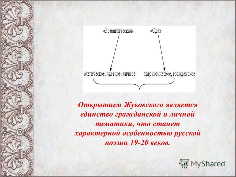 Открытием Жуковского является единство гражданской и личной тематики, что станет характерной особенностью русской поэзии 19-20 веков.