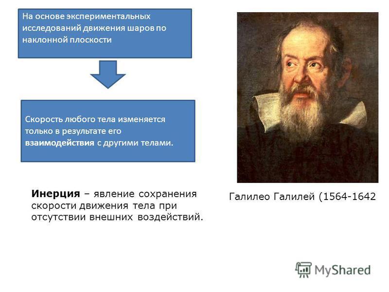Галилео Галилей (1564-1642 На основе экспериментальных исследований движения шаров по наклонной плоскости Скорость любого тела изменяется только в результате его взаимодействия с другими телами. Инерция – явление сохранения скорости движения тела при