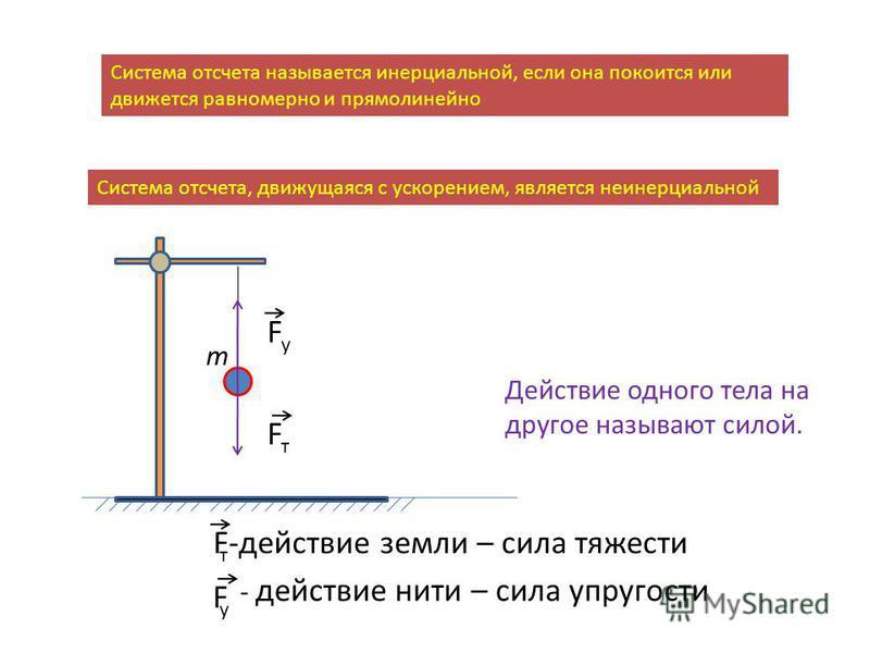 Система отсчета называется инерциальной, если она покоится или движется равномерно и прямолинейно Система отсчета, движущаяся с ускорением, является неинерциальной m F F у т Действие одного тела на другое называют силой. F-действие земли – сила тяжес