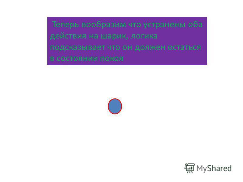 Теперь вообразим что устранены оба действия на шарик, логика подсказывает что он должен остаться в состоянии покоя