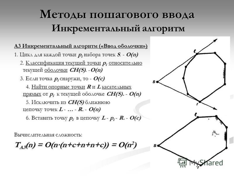 Методы пошагового ввода Инкрементальный алгоритм A3 Инкрементальный алгоритм («Ввод оболочки») 1. Цикл для каждой точки p i набора точек S. - O(n) 2. Классификация текущей точки p i относительно текущей оболочки CH(S). -O(n) 2. Классификация текущей